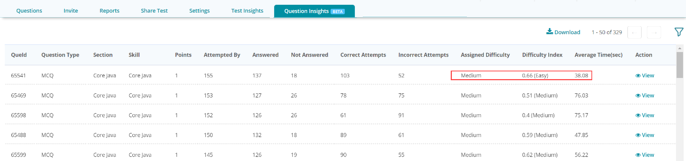 Question Insights