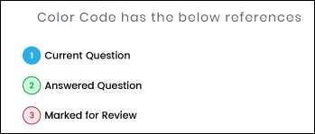 Color code for questions