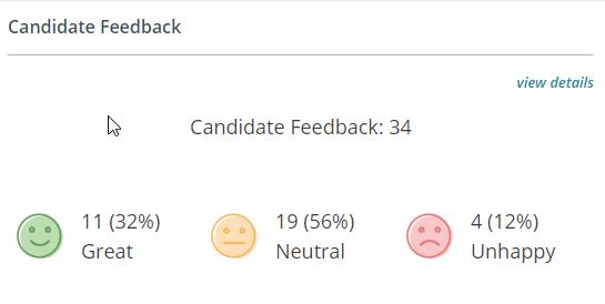 Candidate Feedback - iMocha