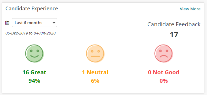 Candidate Experience - Dashboard